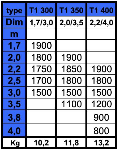 etai-T1300-T1400-fpmat