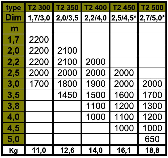 etai-T2-fpmat