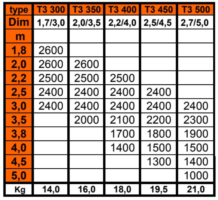 etai-T3-fpmat
