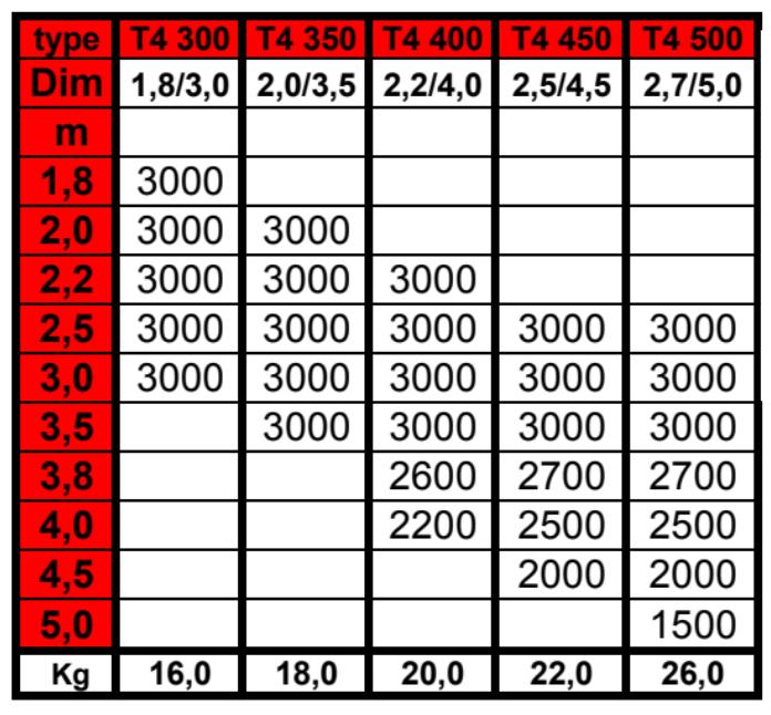 etai-T4-fpmat