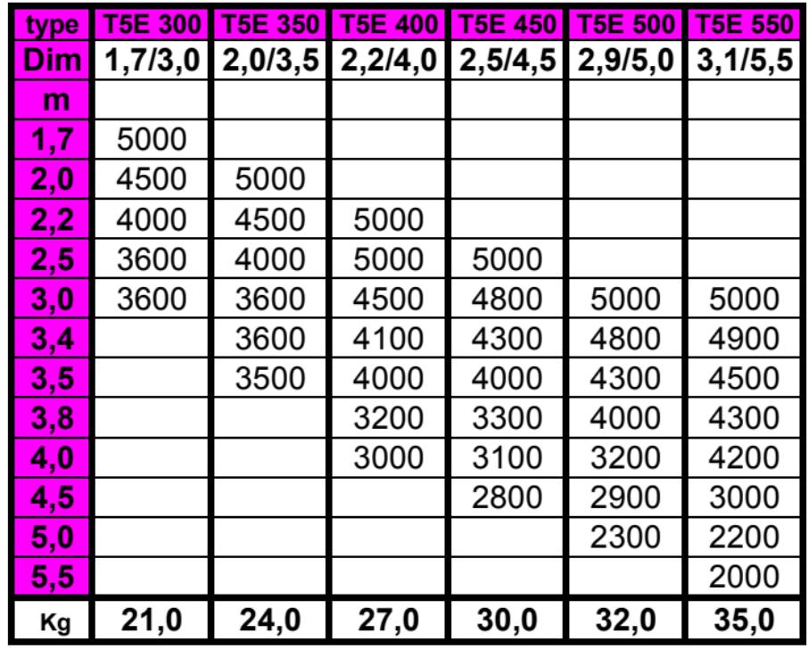 etai-T5E-fpmat