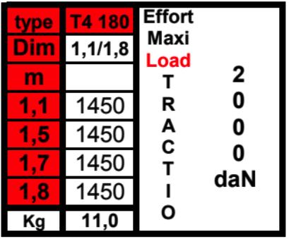 etai-tire-pousse-T4TP180-fpmat