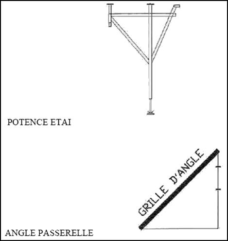 gamme-plateforme-fpmat-5