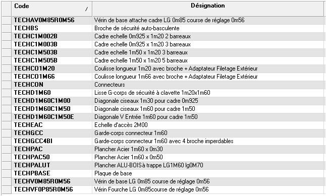 code-pieces-tour-d-etaiment-fpmat